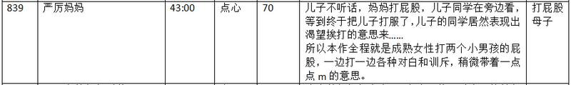 [中文音声]步非烟新作839:严厉妈妈-CV点心[80M]